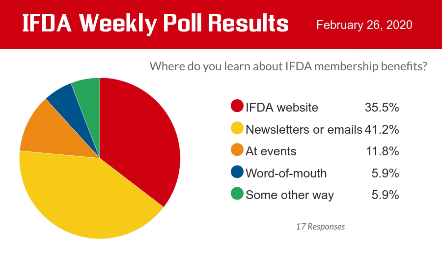 Feb-26-poll.png