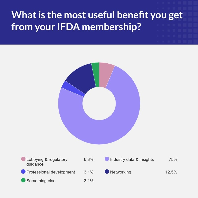 poll-membership-benefits-(2).jpg